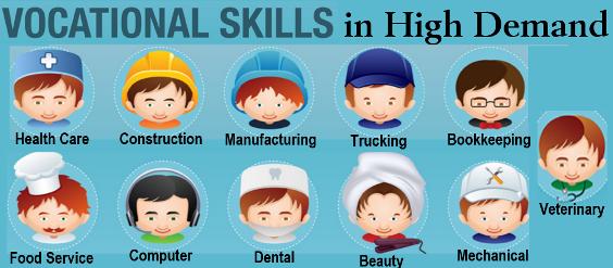 vocational pocti
