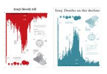 visualiasi-data